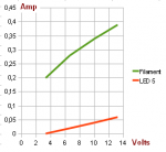 Comparo_led_filament.PNG