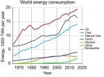 Worldenergy2016.jpg