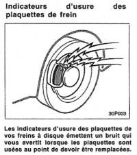 crissement de pneu son